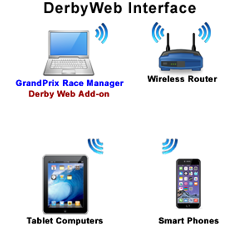 DerbyWeb Add-On